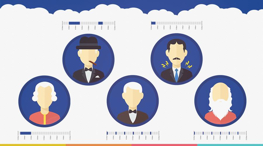 Infográfico: os hábitos de sono de ricos e famosos | tutano