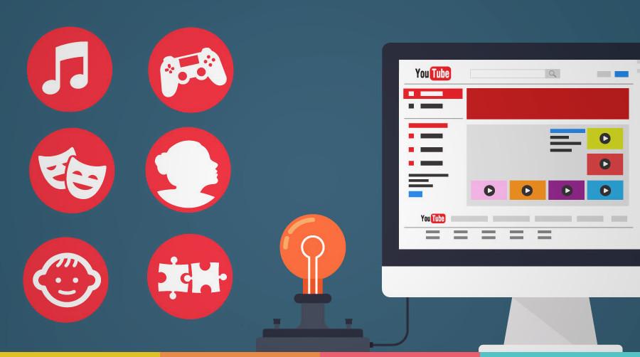 Infográfico: como criar um canal de sucesso no Youtube