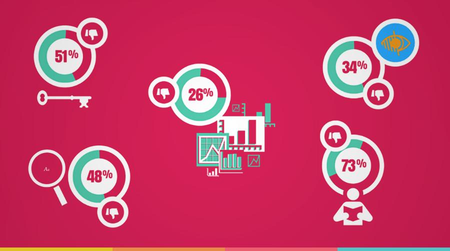 Infográfico: qual o custo de uma apresentação ruim de PowerPoint?