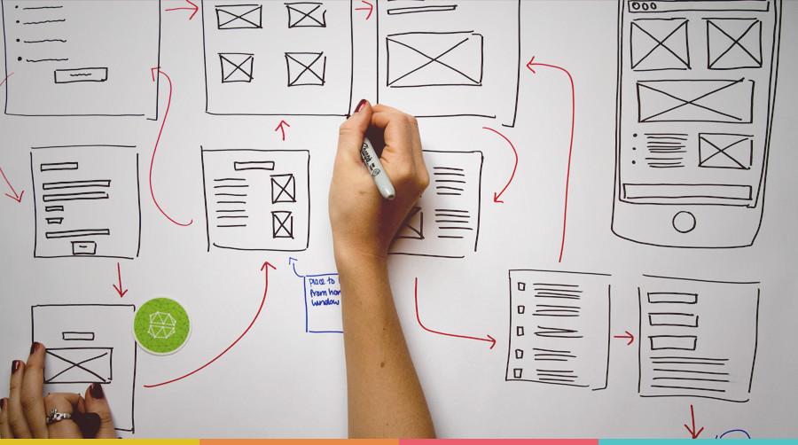Guia de Profissões: Designer UX